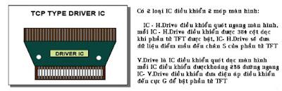 Hình 12 - IC - Drive điều khiển cực cổng và cực nguồn của các transistor trên các điểm mầu, thực chất  là các IC chuyển mạch tín hiệu