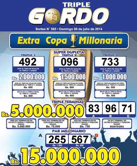 Triple Gordo Sorteo 565
