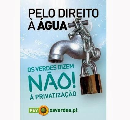 Não à Privatização da Água