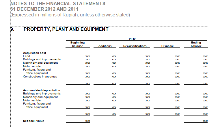 Accounting and Auditing Auditing Property Plant and Equipment