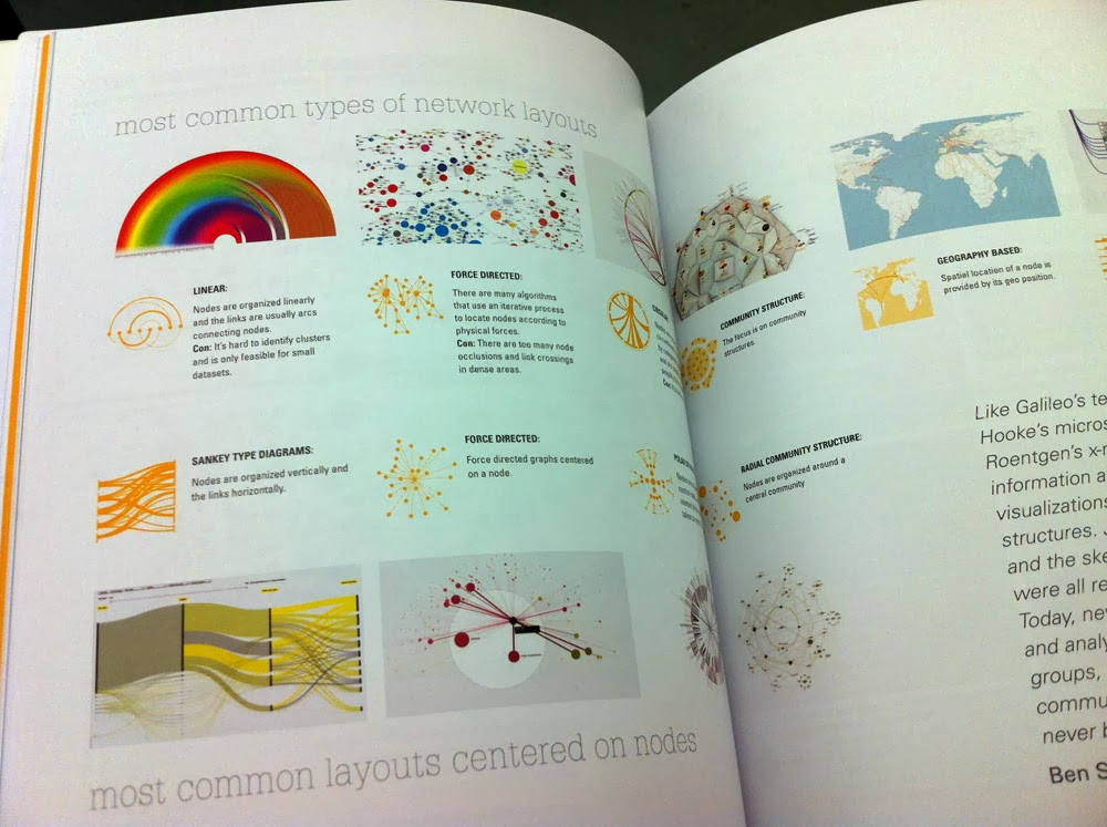 Design for information, graphics for understanding