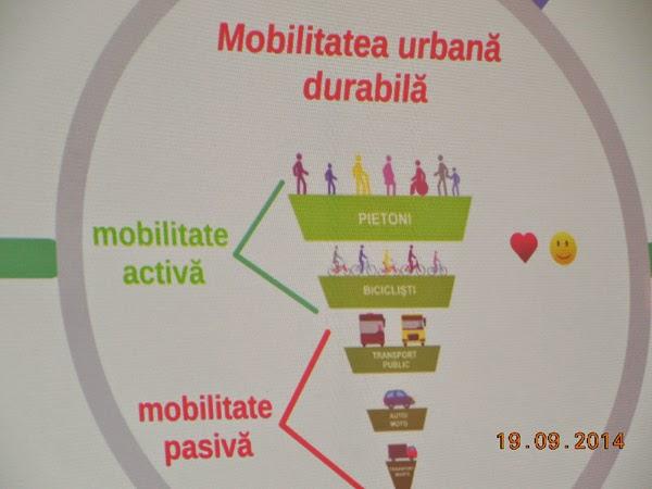 piramida mobilitatii urbane durabile