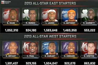 2013 NBA ALL STAR