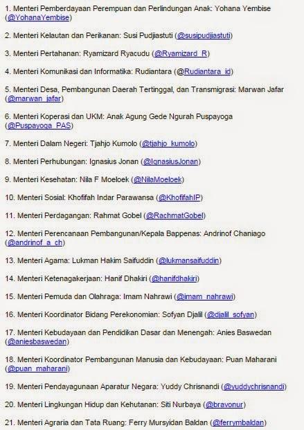 Ini Akun Twitter 21 Menteri Kabinet Jokowi