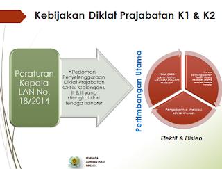 Kebijakan Penyelenggaraan Diklat Prajabatan CPNS Golongan I, II dan III Pola Baru Katagori K1 K2 sesuai Peraturan Kepala LAN No.18 Tahun 2014 pola dan materi lpj bagi honorer k1 dan k2