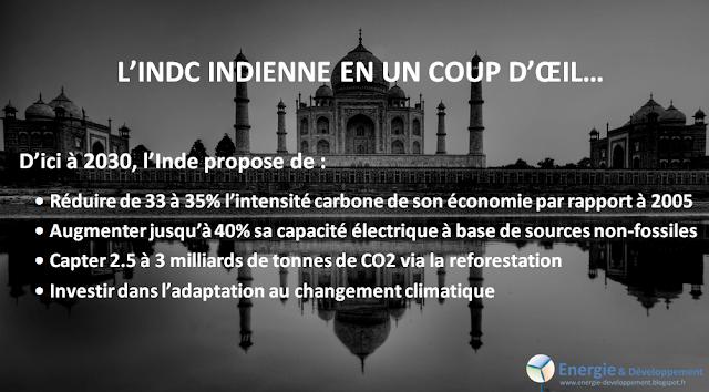 Les propositions de l'Inde pour la COP21 en bref (INDC)