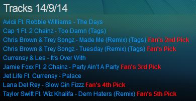 Download [Mp3]-[NEW TRACK RELEASE] เพลงสากลเพราะๆ ออกใหม่มาแรงประจำวันที่ 14 September 2014 [Solidfiles] 4shared By Pleng-mun.com