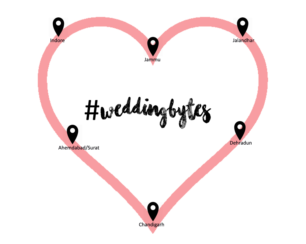 Join In The 1st Edition of #WeddingBytes