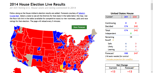 Us map of election results
