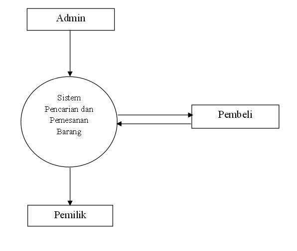 Ichsani mauldi blog diagram sistem ccuart Gallery