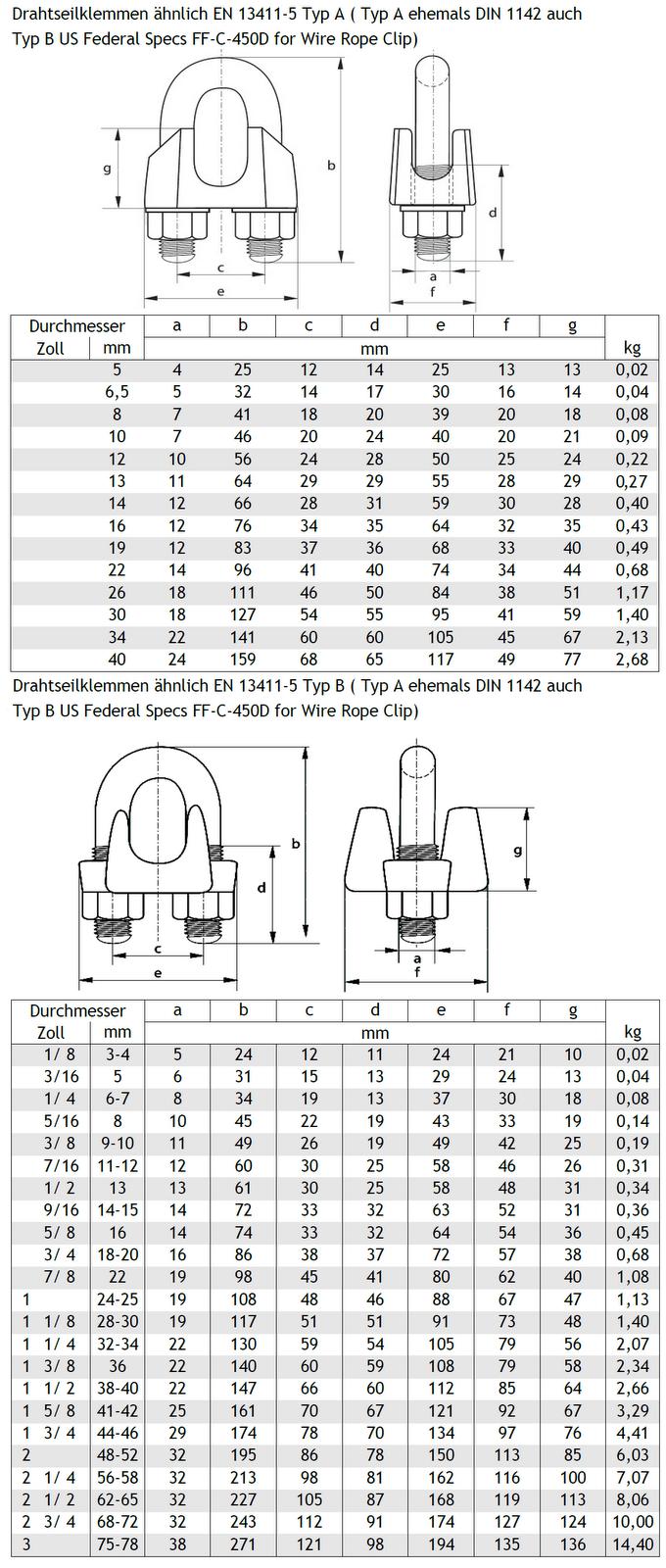 braant drahtseil: Sicherheits-Drahtseilklemmen DIN EN 13411-5