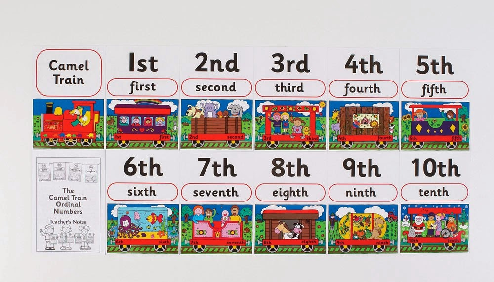 Resultado de imagen de ordinal numbers