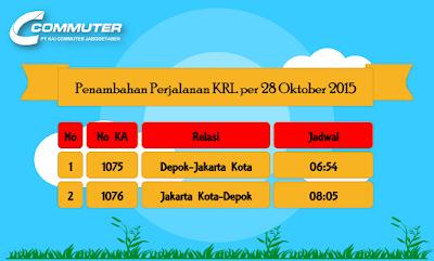 Penambahan Jadwal KRL per 28 Oktober 2015