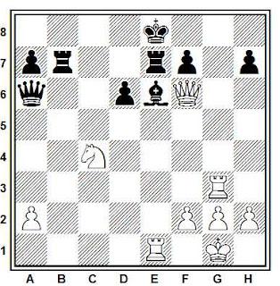 Problema ejercicio de ajedrez número 844: Chunko - Romanov (Correspondencia, 1985)
