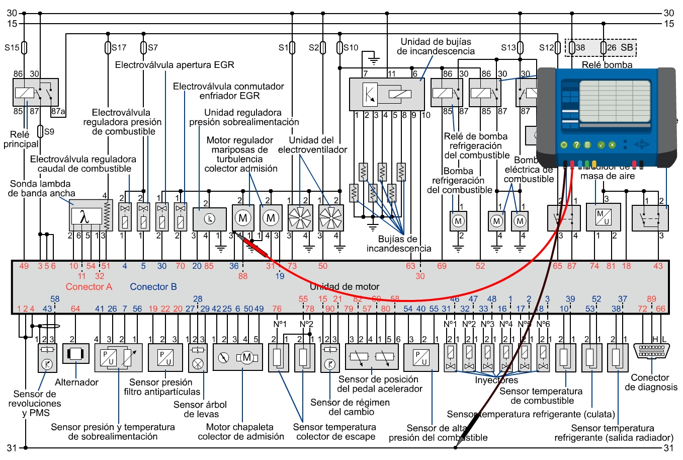 Wiring diagram of the 3.0 TDI (BKS) engine. (Information taken from  www.dis-net.com)