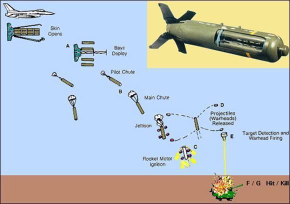 cluster+bomb.jpg (580×408)
