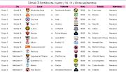 Fixture Copa MX 2012 (fixture copa mx )