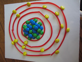 Online Chem Class 2012: Activity #2
