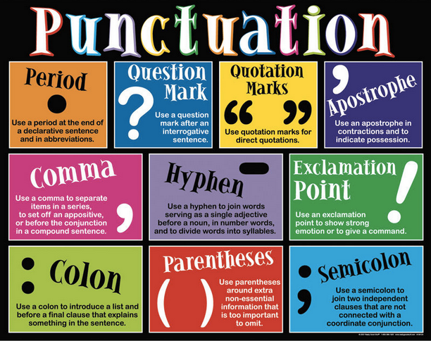 Punctuation Mark Symbols Punctuation Marks Names