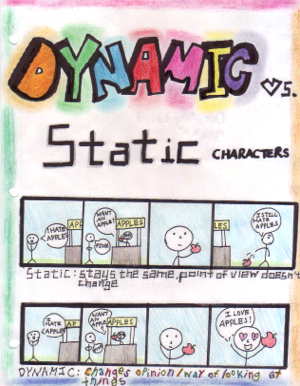 the necklace flat round dynamic static A dynamic character may also be the antagonist, and a protagonist can also be, say, a flat and stock character (ie the one-dimensional hero) here's a very common mistake : while characters are often round and dynamic, that does not mean these two terms mean the same thing.