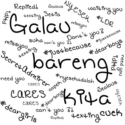 Kumpulan Kata-Kata Paling Galau Terbaru 2013