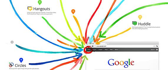 Imaginile aduc un plus de interactiune intre fani si companii pe Google Plus