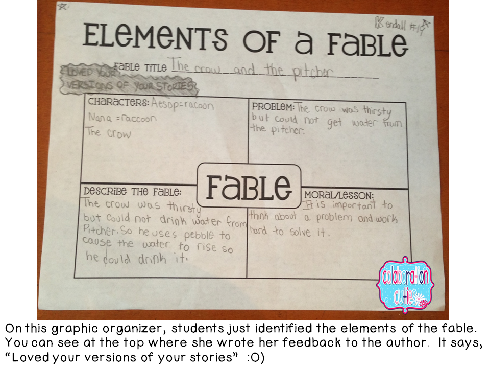 Fable+Activities+For+4th+Grade Fable Elements Graphic Organizer