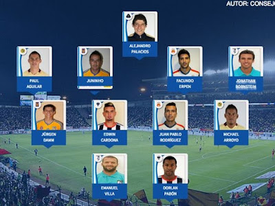 Once Ideal Jornada 12 Liga MX