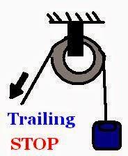 Trailing stop di forex