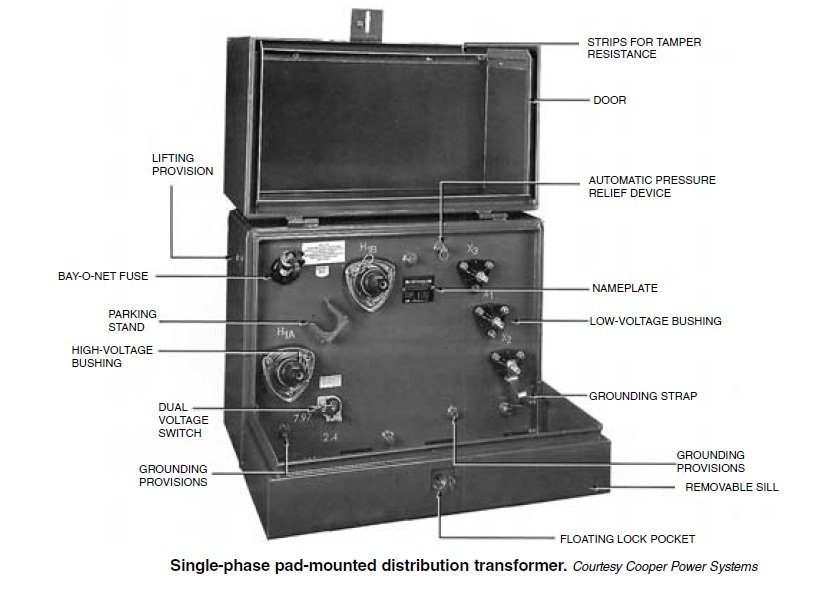 Single phase+pad mounted+distribution++transformer.+Courtesy+Cooper+Power+System engineering photos,videos and articels (engineering search engine distribution transformer wiring diagram at soozxer.org