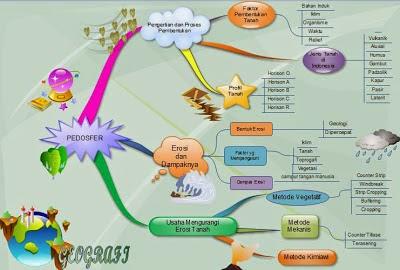 sOAL gEOGrafi Pedosfer dan Litosfer