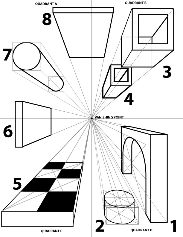 drawing 1 one point perspective. Black Bedroom Furniture Sets. Home Design Ideas