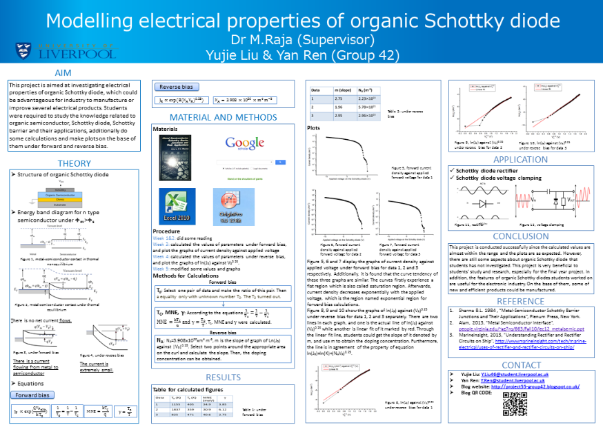 schottky diode lab report Diodes and transistors 1 introduction so far in ee100 you have seen analog circuits you started with simple resistive circuits  schottky diodes.