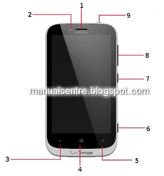 Nokia Lumia 822 (1)
