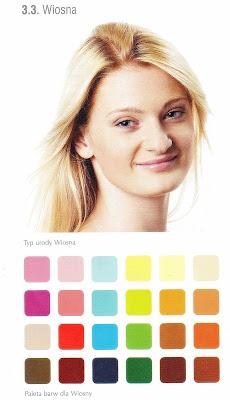Typy kolorystyczne + makijaż do typu urody
