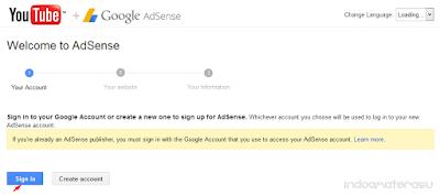 Yotube + Google AdSense