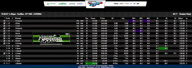 Final Curitiba 1 GP1000