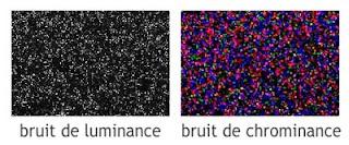 bruit de luminance et bruit de chrominance