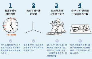 經理人 每日學管理 電子報 - 20151223 - 2