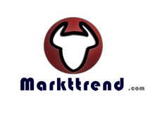 Markttrend prediction markets