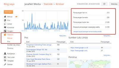 Kapan Harus Memasang Google Adsense Di Blog ?