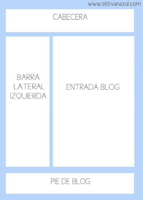 Capítulo 3 DFBA: tipos de estructura - columna izquierda