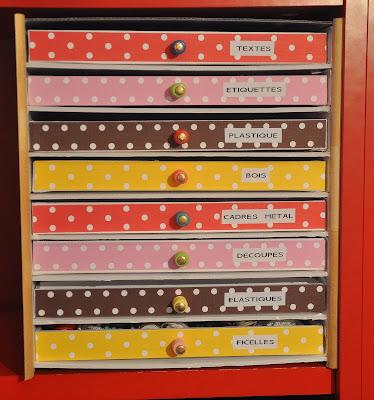Bijoux scrapbooking cartonnage home d co et fimo janvier 2012 - Meuble rangement scrapbooking ...