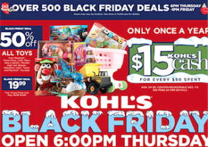 Kohls printable coupons jan 2019