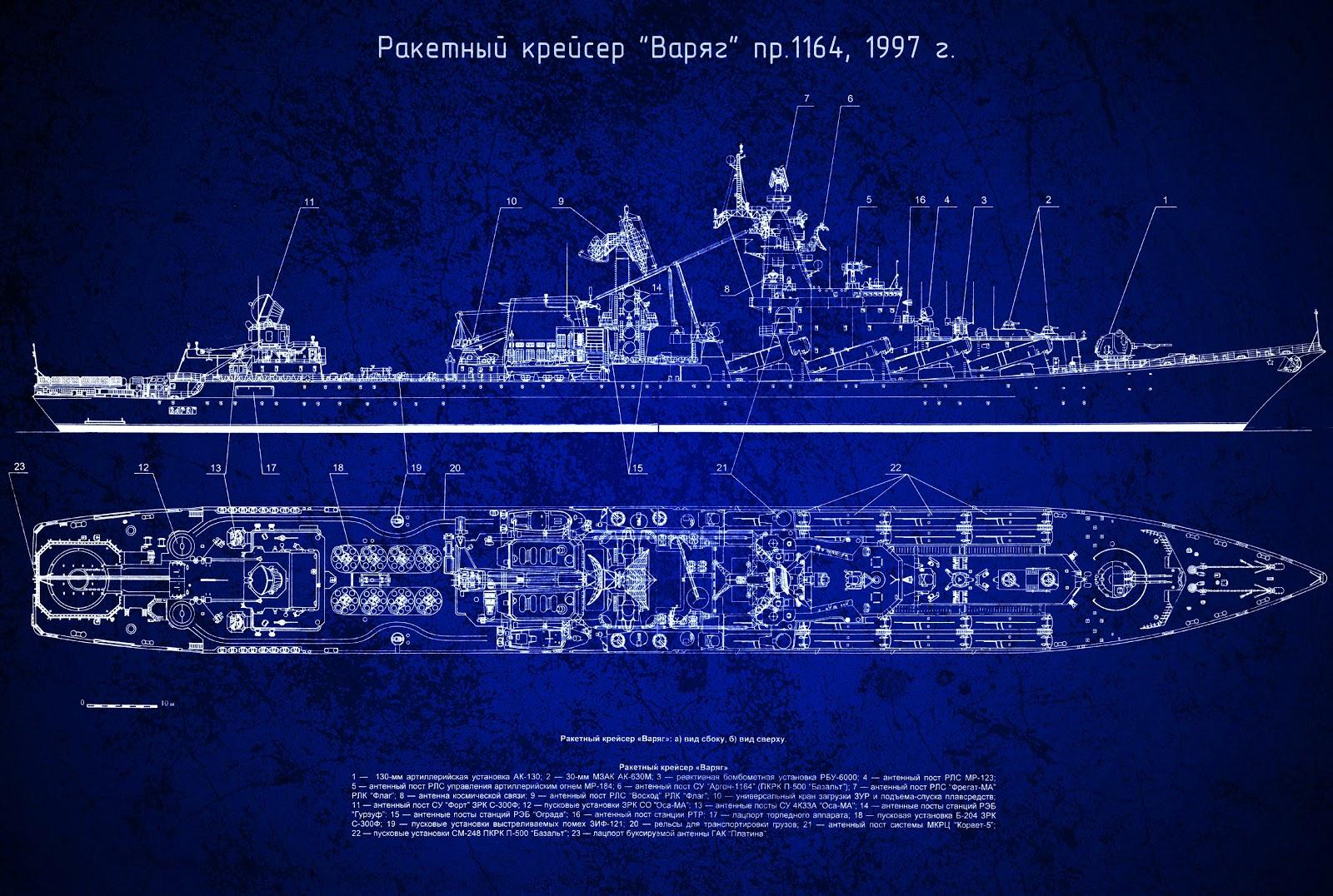 http://2.bp.blogspot.com/-ocmLNXcu1X0/UJft01VP5JI/AAAAAAAADZQ/sCERt4mbPVg/s1600/Blueprint+Russian+Submarine.jpg