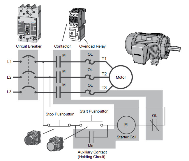 Industrial Automation For Plc Professionals Hardwired