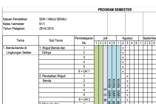 Program Semester Promes Kurikulum 2013 Sd