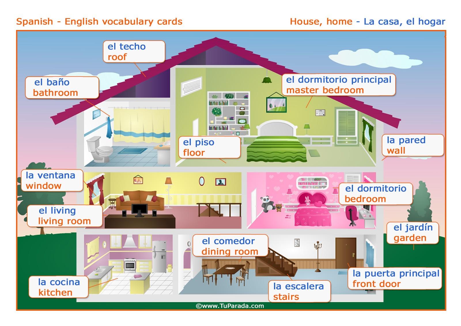 Hispan simo 4 describir su casa plano de una casa for Comedor en ingles