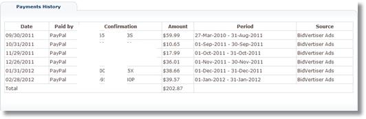 total pendapatan bidvertiser kang topjer