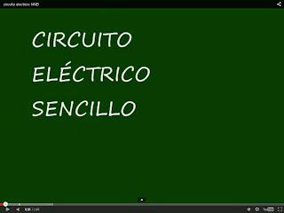 circuito conecta